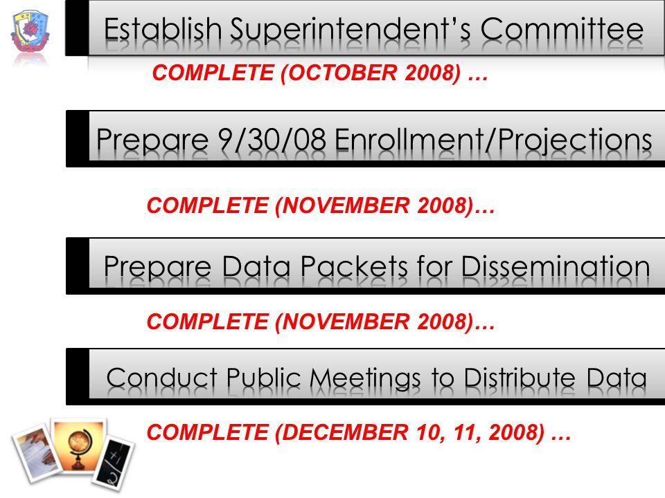 COMPLETE (OCTOBER 2008) … COMPLETE (NOVEMBER 2008)… COMPLETE (DECEMBER 10, 11, 2008) …