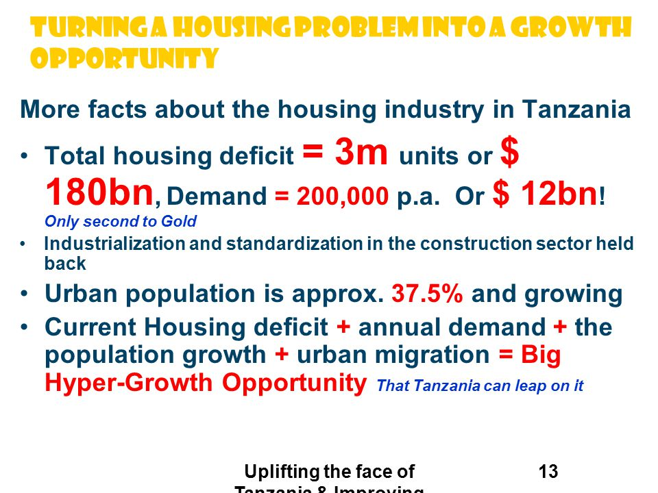TURNING A HOUSING PROBLEM INTO A GROWTH OPPORTUNITY More facts about the housing industry in Tanzania Total housing deficit = 3m units or $ 180bn, Dem