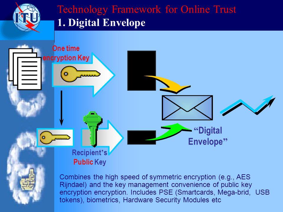 Technology Framework for Online Trust 1.