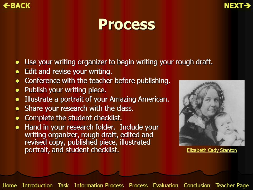 Process Use your writing organizer to begin writing your rough draft.
