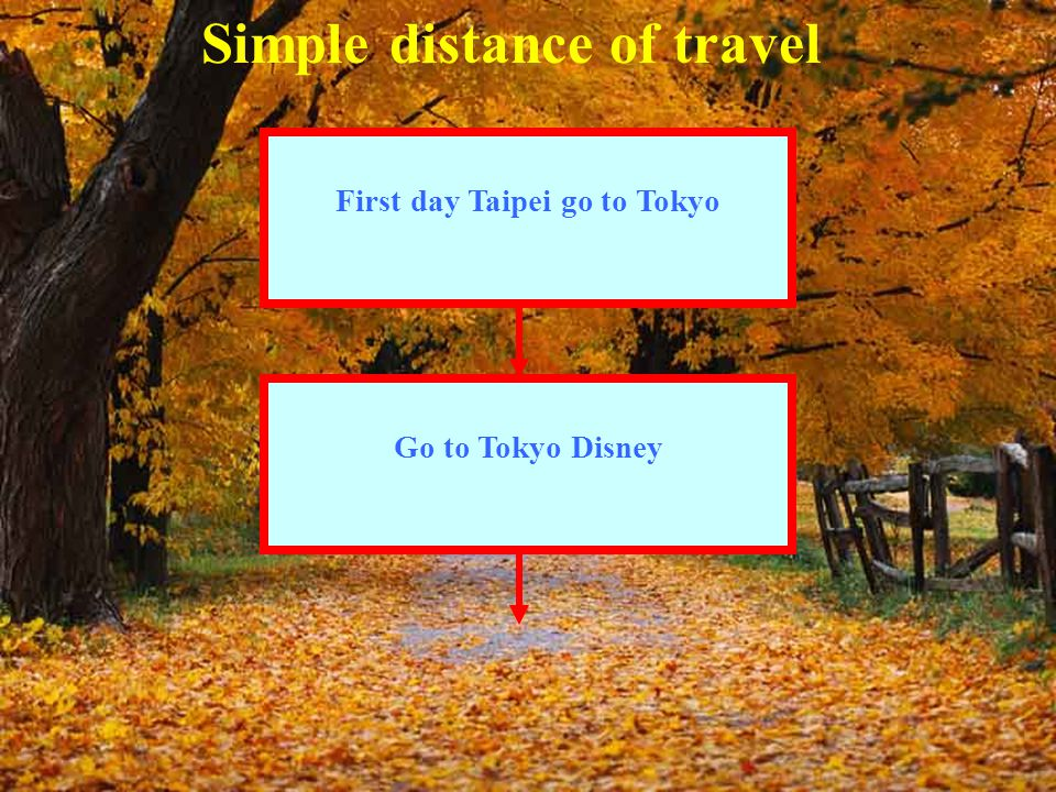 Simple distance of travel First day Taipei go to Tokyo Go to Tokyo Disney