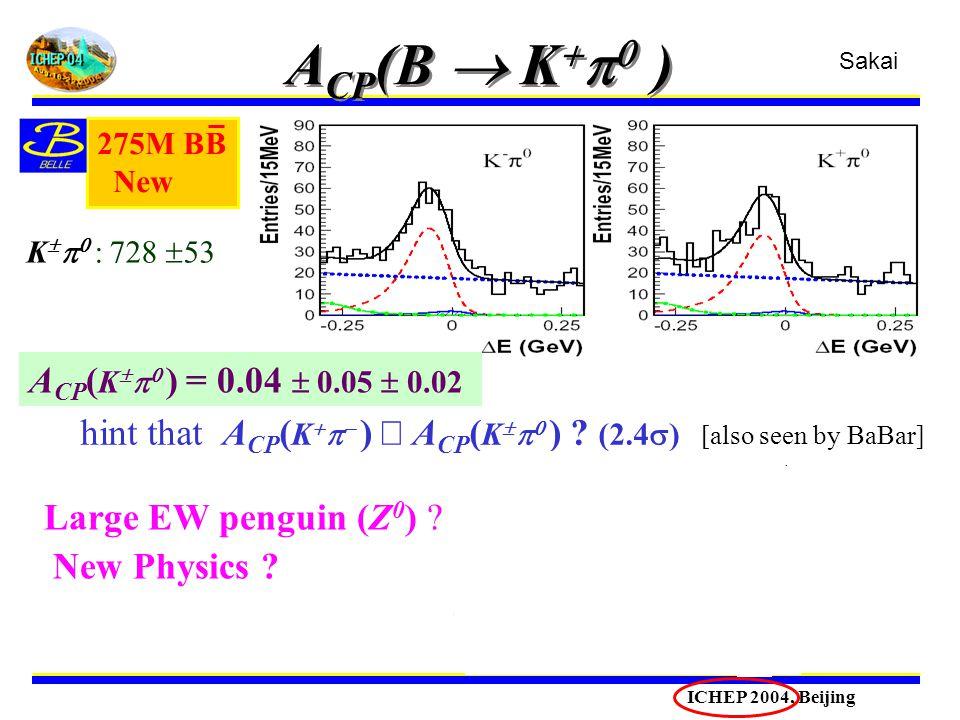 ICHEP 2004, Beijing A CP (B  K    ) A CP ( K    ) = 0.04  0.05  0.02 275M BB New K    : 728  53 hint that A CP ( K    )  A CP ( K    ) .