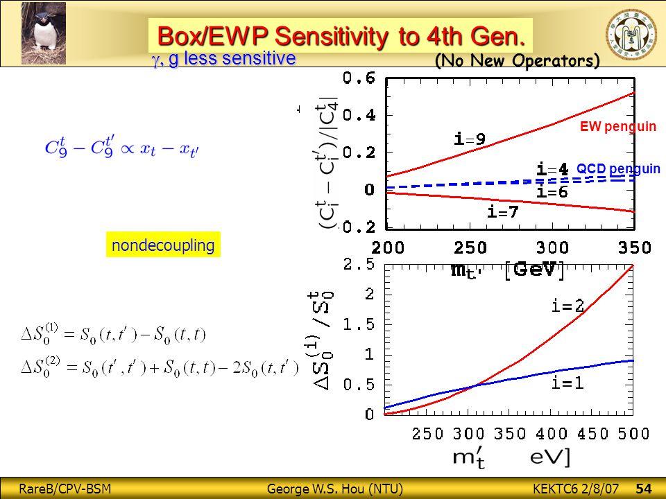 RareB/CPV-BSM George W.S. Hou (NTU) KEKTC6 2/8/07 54 Box/EWP Sensitivity to 4th Gen.