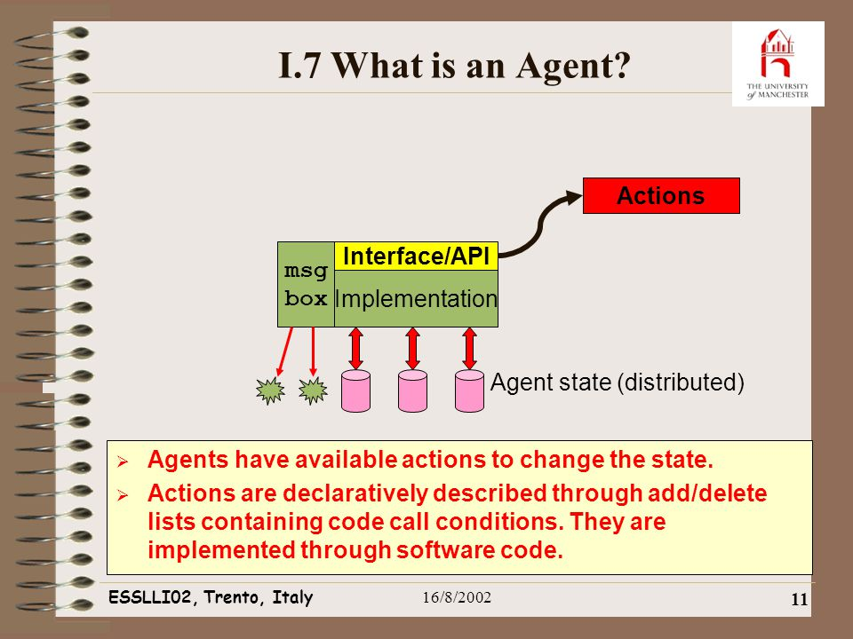 ESSLLI02, Trento, Italy16/8/2002 11 I.7 What is an Agent.