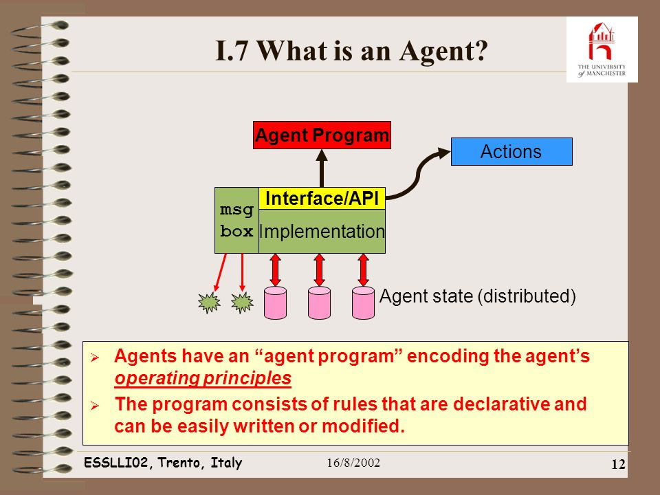 ESSLLI02, Trento, Italy16/8/2002 12 I.7 What is an Agent.
