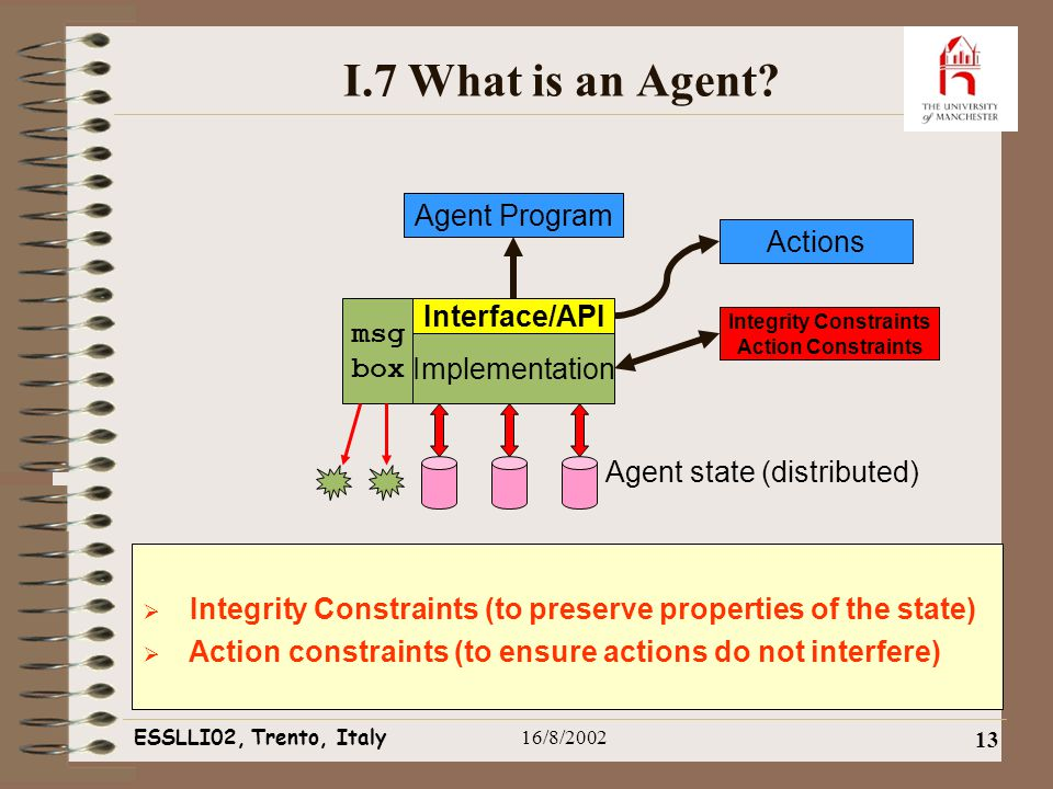 ESSLLI02, Trento, Italy16/8/2002 13 I.7 What is an Agent.