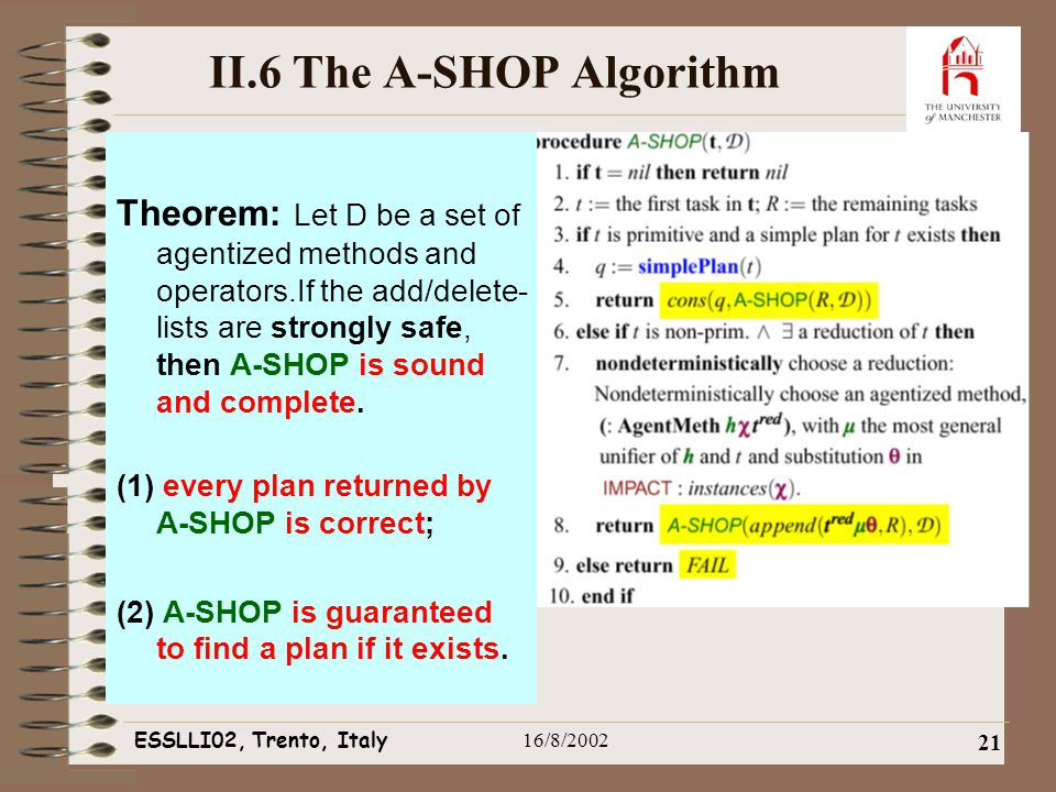 ESSLLI02, Trento, Italy16/8/2002 21 II.6 The A-SHOP Algorithm Theorem: Let D be a set of agentized methods and operators.If the add/delete- lists are strongly safe, then A-SHOP is sound and complete.