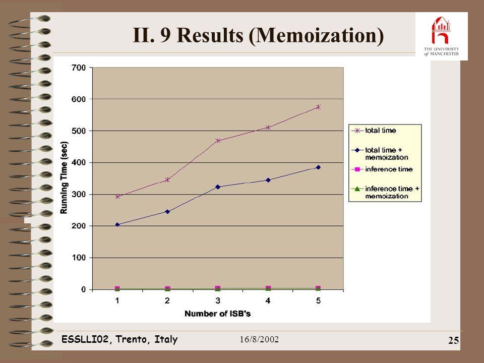 ESSLLI02, Trento, Italy16/8/2002 25 II. 9 Results (Memoization)