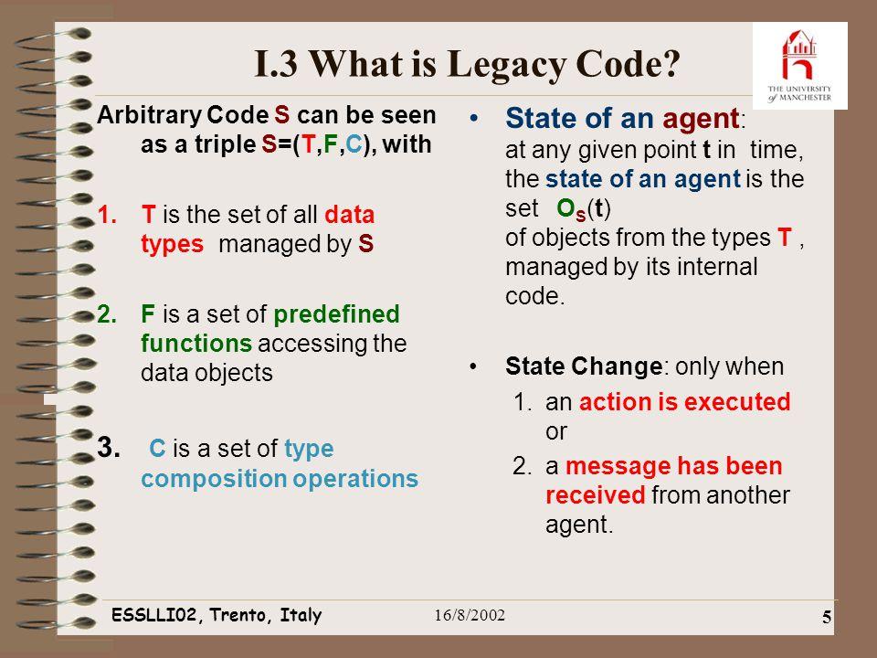 ESSLLI02, Trento, Italy16/8/2002 5 I.3 What is Legacy Code.