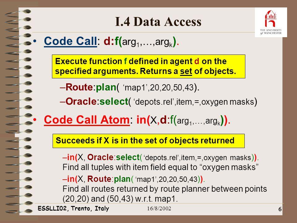 ESSLLI02, Trento, Italy16/8/2002 6 Code Call: d:f( arg 1,…,arg k ).