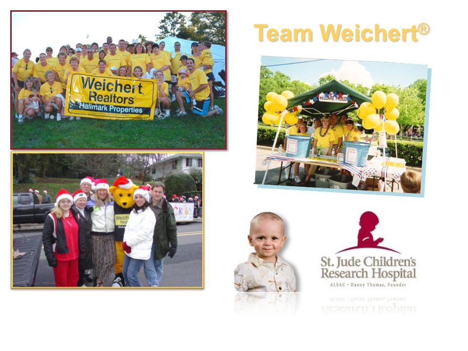Team Weichert ®