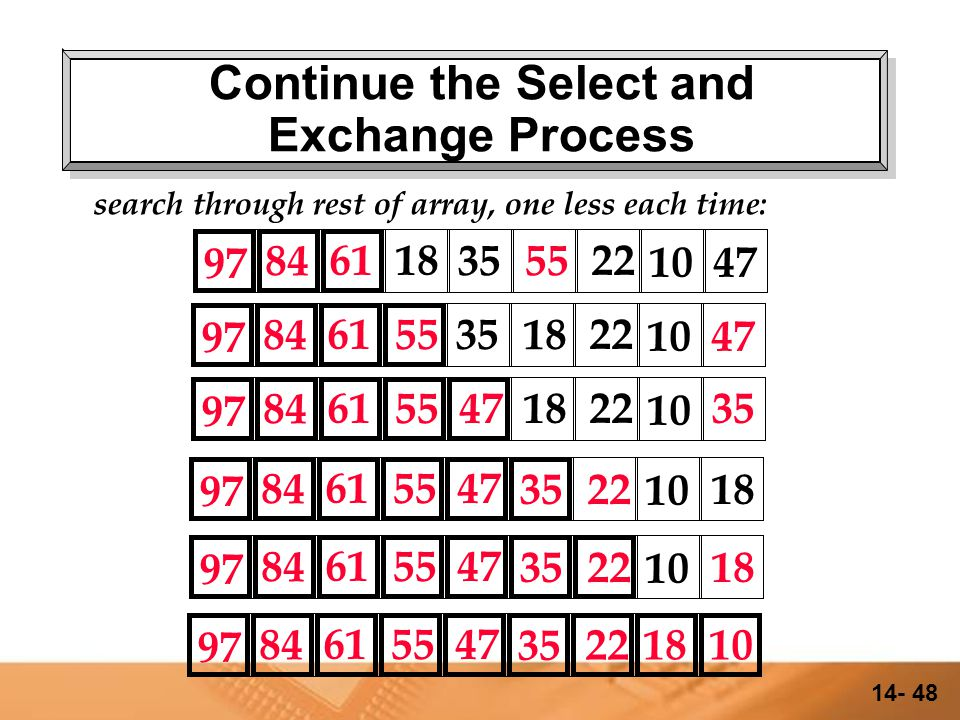14- 47 Selection Sort 182235978455611047 starting order: 18 22 3597 84 55611047 search through array, find largest value, exchange with first array value: 18 22 35 97 8455 611047 search through rest of array, find second-largest value, exchange with second array value:
