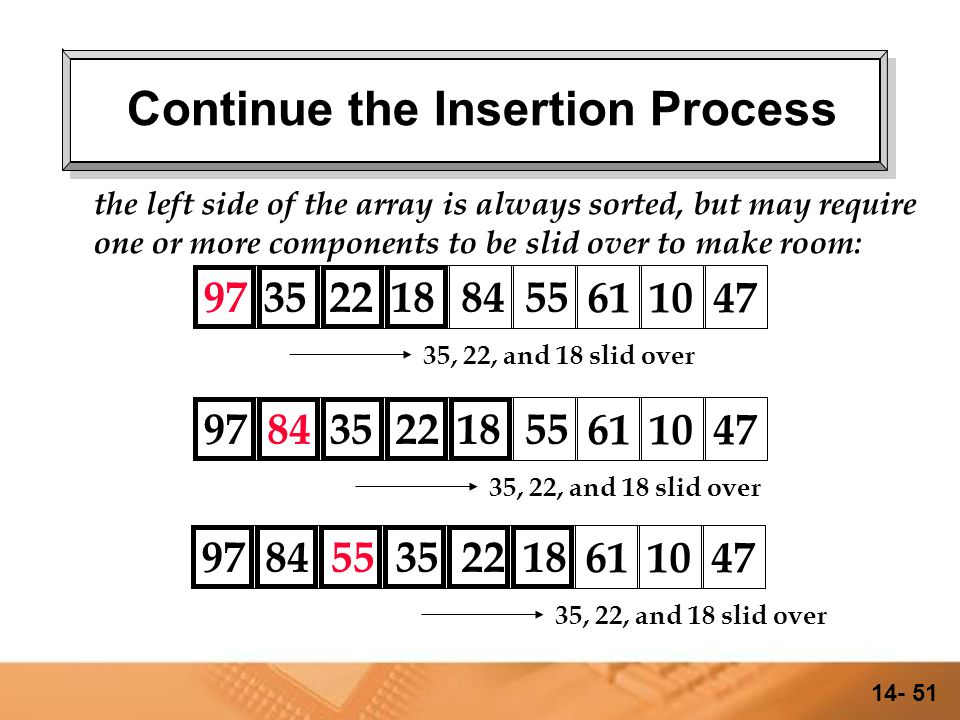 14- 50 Insertion Sort 182235978455611047 starting order: 18 22 35 97 84 55611047 move through the array, keeping the left side ordered; when we find the 35, we have to slide the 18 over to make room: 182235978455 611047 continue moving through the array, always keeping the left side ordered, and sliding values over as necessary to do so: 18 slid over