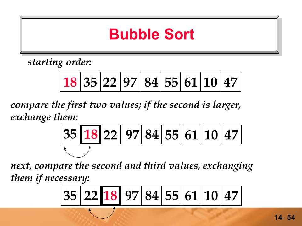 14- 53 Insertion Sort Pseudocode for every newest component remaining in the array temporarily remove it; find its proper place in the sorted part of the array; slide smaller values one component to the right; insert the newest component into its new position;