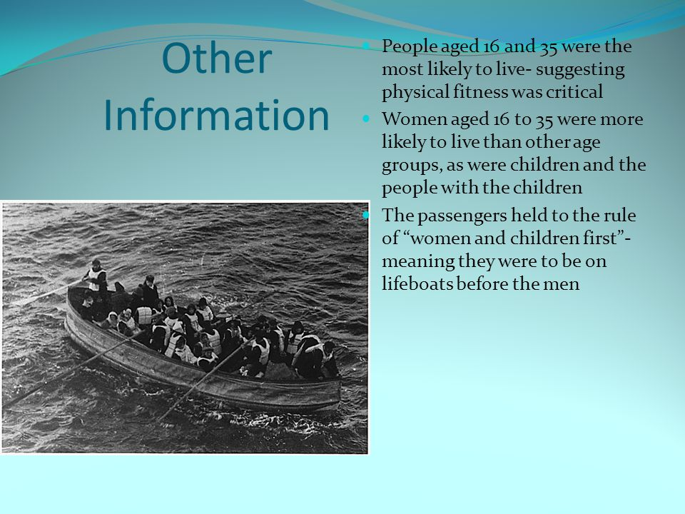 Other Information People aged 16 and 35 were the most likely to live- suggesting physical fitness was critical Women aged 16 to 35 were more likely to live than other age groups, as were children and the people with the children The passengers held to the rule of women and children first - meaning they were to be on lifeboats before the men