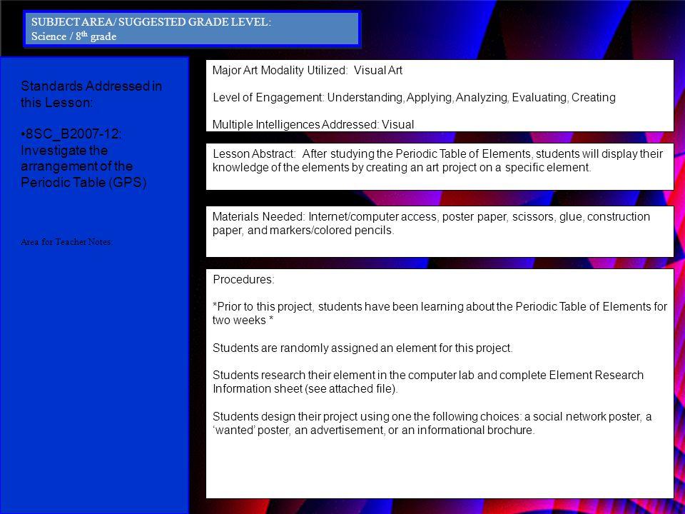 Major Art Modality Utilized: Visual Art Level of Engagement: Understanding, Applying, Analyzing, Evaluating, Creating Multiple Intelligences Addressed