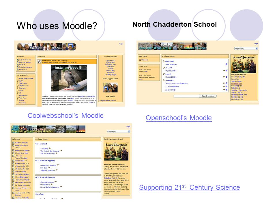 Who uses Moodle? North Chadderton School Coolwebschool's Moodle Openschool's Moodle Supporting 21 st Century Science