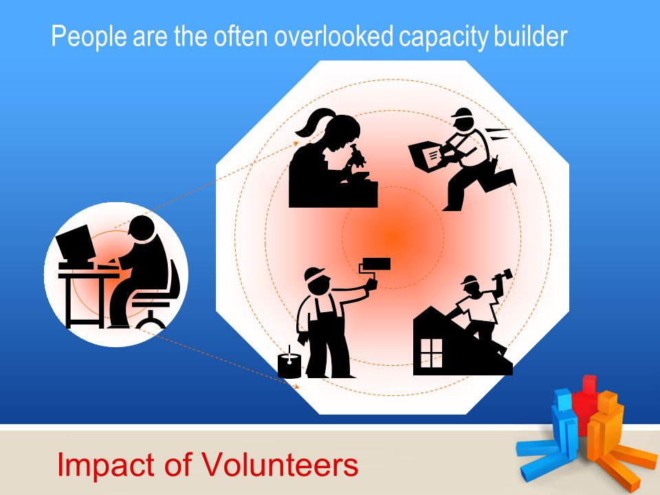 Impact of Volunteers People are the often overlooked capacity builder