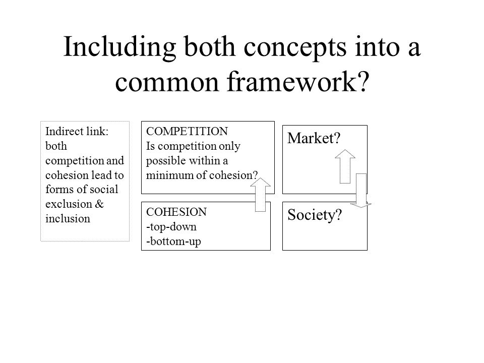 Including both concepts into a common framework.