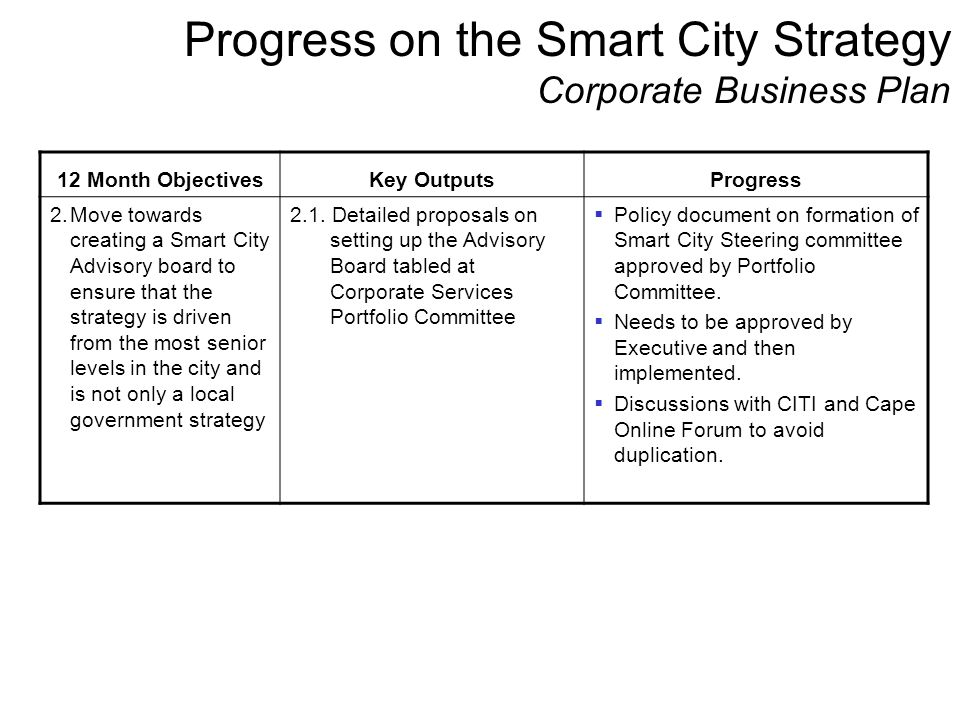 Progress on the Smart City Strategy Corporate Business Plan 12 Month ObjectivesKey OutputsProgress 3.Embark upon a campaign to actively market the city as a as a 'smart city' 3.1.
