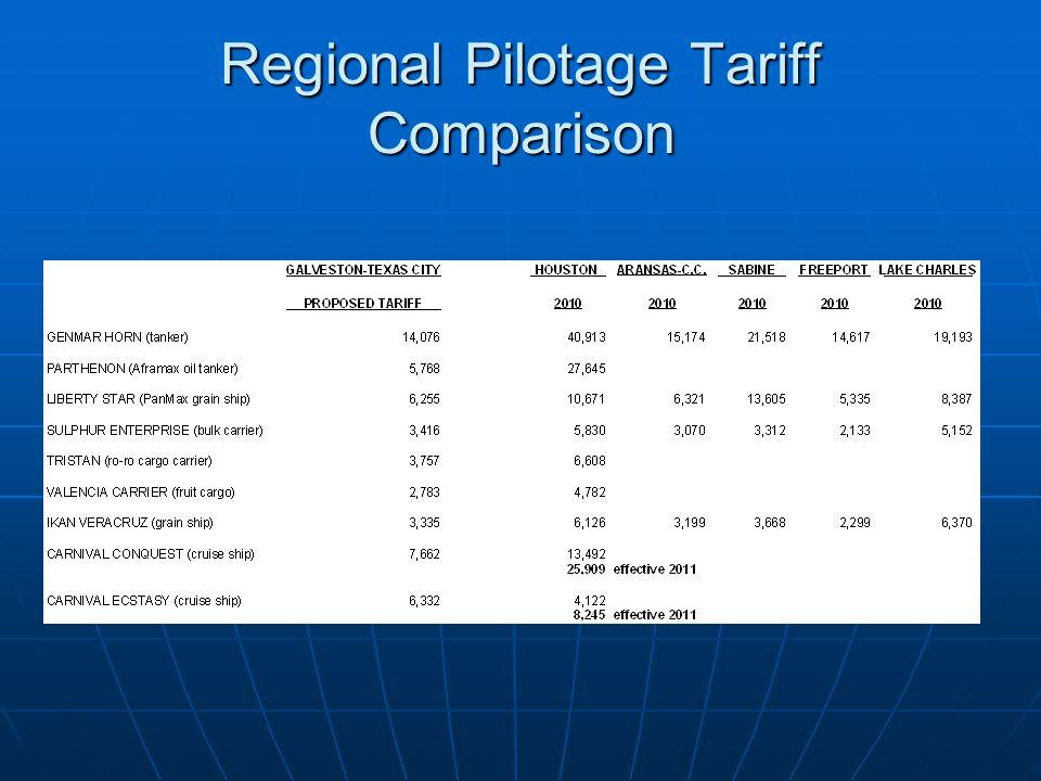 Regional Pilotage Tariff Comparison
