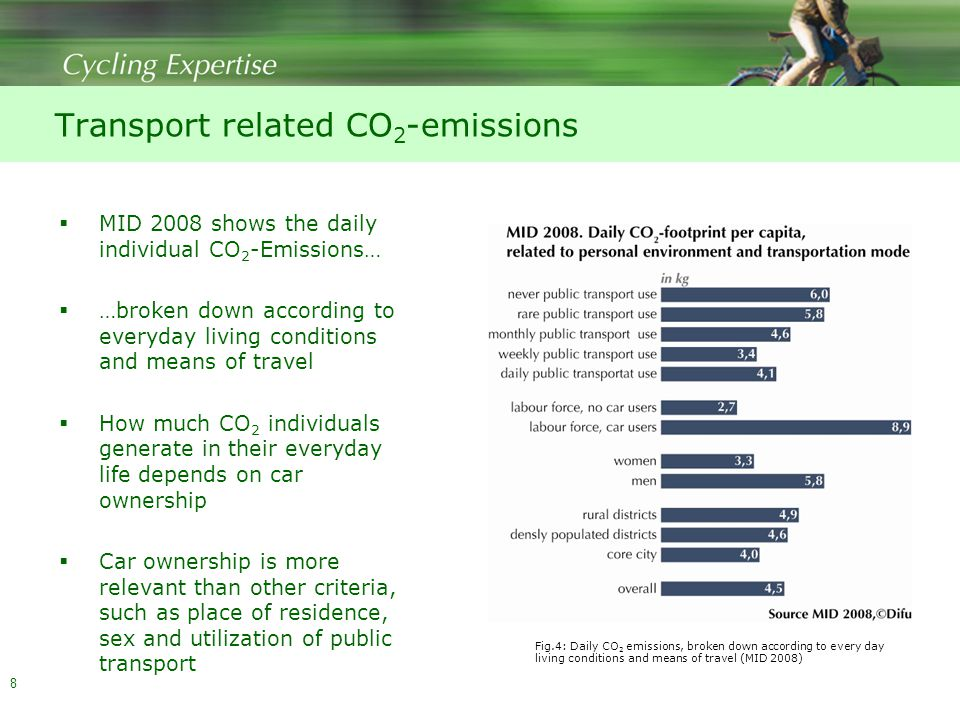 Transport related CO 2 -emissions  MID 2008 shows the daily individual CO 2 -Emissions…  …broken down according to everyday living conditions and means of travel  How much CO 2 individuals generate in their everyday life depends on car ownership  Car ownership is more relevant than other criteria, such as place of residence, sex and utilization of public transport 8 Fig.4: Daily CO 2 emissions, broken down according to every day living conditions and means of travel (MID 2008)