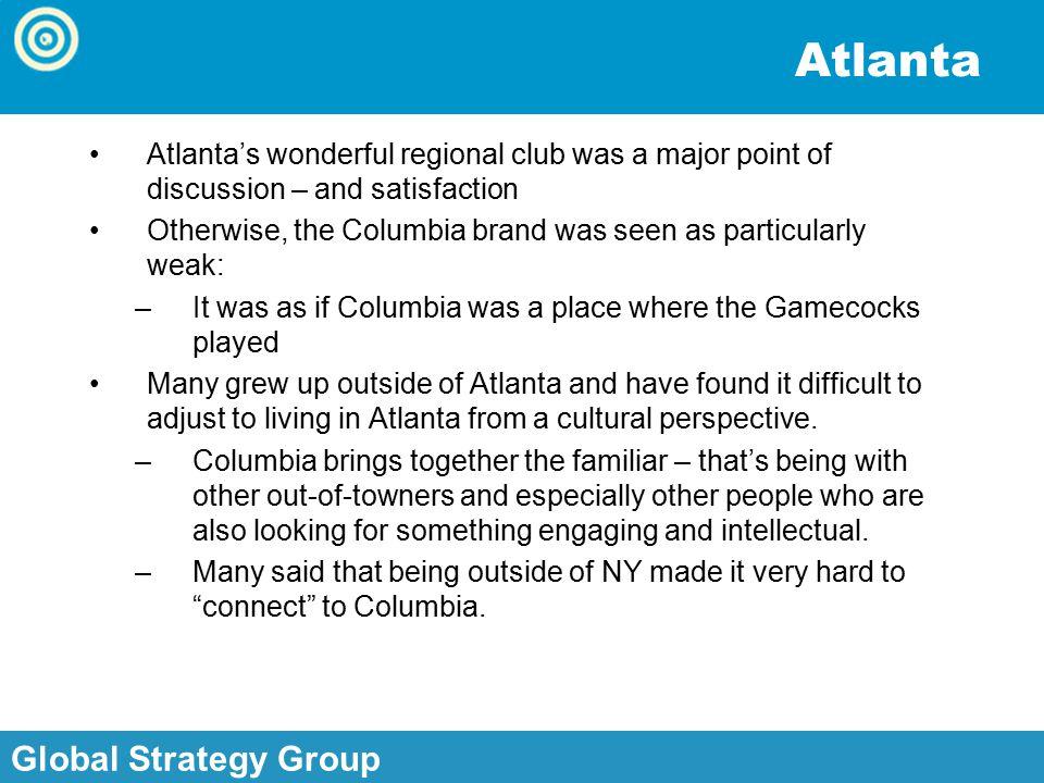 Global Strategy Group, Inc.