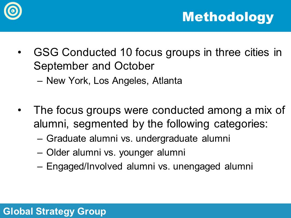 Global Strategy Group, Inc. Global Strategy Group Methodology GSG Conducted 10 focus groups in three cities in September and October –New York, Los An