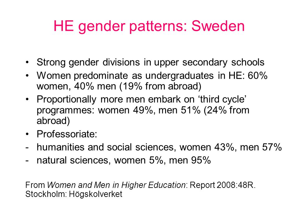 HE gender patterns: Sweden Strong gender divisions in upper secondary schools Women predominate as undergraduates in HE: 60% women, 40% men (19% from