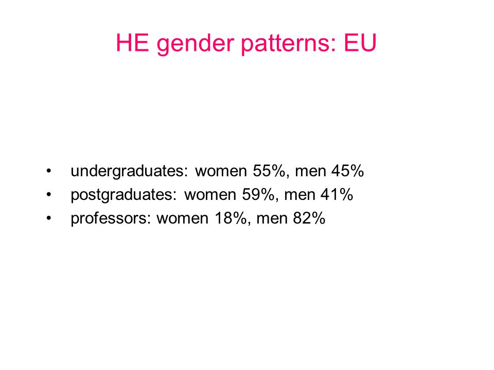 HE patterns: globally Women fewer than 20% full professors Men over-represented in full range of academic positions Predominance of (white) men at senior levels, & parallel absence of, & lower salary levels for, women and minorities Gender divisions in teaching (& labour) practices with: -male-dominated disciplines 'delivering traditional facts to students in traditional ways' -female-dominated disciplines using more flexible and diverse modes of teaching & assessment/more affected by work intensification