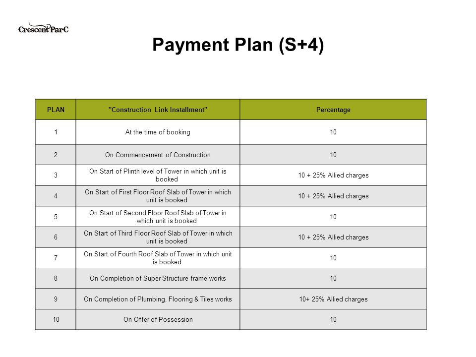 Payment Plan (S+14) Plan Construction Link Installment Percentage 1At the time of booking10 2On Commencement of Construction10 3On Start of Plinth level of Tower in which unit is booked7.5+ 25% Allied charges 4 On Start of First Floor Roof Slab of Tower in which unit is booked7.5 + 25% Allied charges 5 On Start of Second Floor Roof Slab of Tower in which unit is booked7.5 6 On Start of Third Floor Roof Slab of Tower in which unit is booked7.5+ 25% Allied charges 7On start of Fifth Roof Slab of Tower in which unit is booked7.5 8On start of Sixth Roof Slab of Tower in which unit is booked7.5 9 On start of Seventh Roof Slab of Tower in which unit is booked5 10On start of Ninth Roof Slab of Tower in which unit is booked5 11 On start of Eleventh Roof Slab of Tower in which unit is booked5 12 On start of Fourteen Roof Slab of Tower in which unit is booked5 13On Completion of Super Structure frame works5 14On Completion of Plumbing, Flooring & Tiles works5+ 25% Allied charges 15On Offer of Possession5