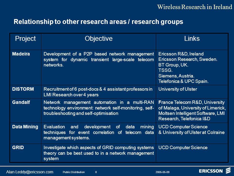 Wireless Research in Ireland Public Distribution2005-05-098 Alan Leddy@ericsson.com Relationship to other research areas / research groups ProjectObjectiveLinks MadeiraDevelopment of a P2P based network management system for dynamic transient large-scale telecom networks.