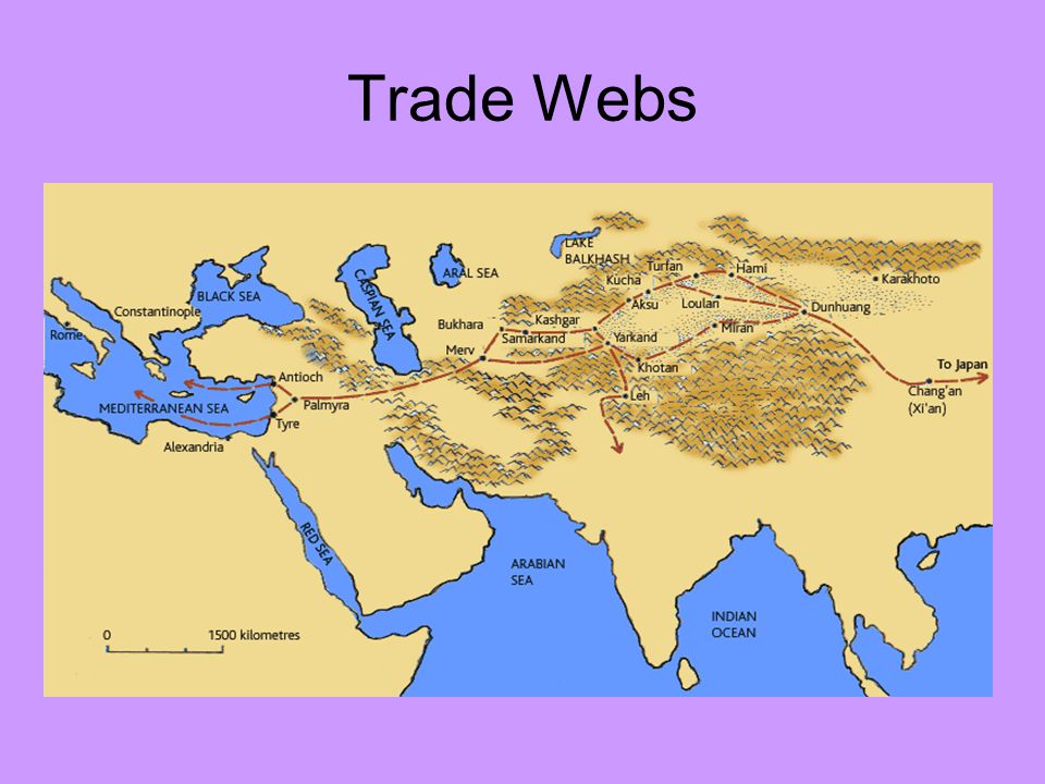Trade Webs