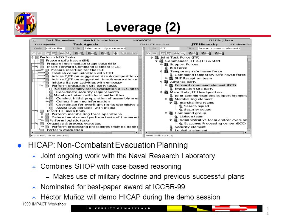 1414 1999 IMPACT Workshop Leverage (2) HICAP: Non-Combatant Evacuation Planning Joint ongoing work with the Naval Research Laboratory Combines SHOP with case-based reasoning – Makes use of military doctrine and previous successful plans Nominated for best-paper award at ICCBR-99 Héctor Muñoz will demo HICAP during the demo session