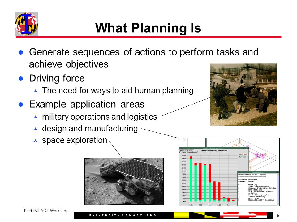 5 1999 IMPACT Workshop Generate sequences of actions to perform tasks and achieve objectives Driving force The need for ways to aid human planning Example application areas military operations and logistics design and manufacturing space exploration What Planning Is