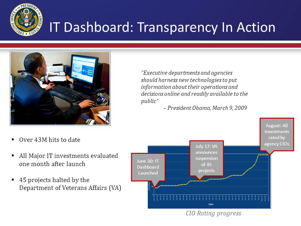 IT Dashboard: Collaboration & Participation Our commitment to openness means more than simply informing the American people about how decisions are made.