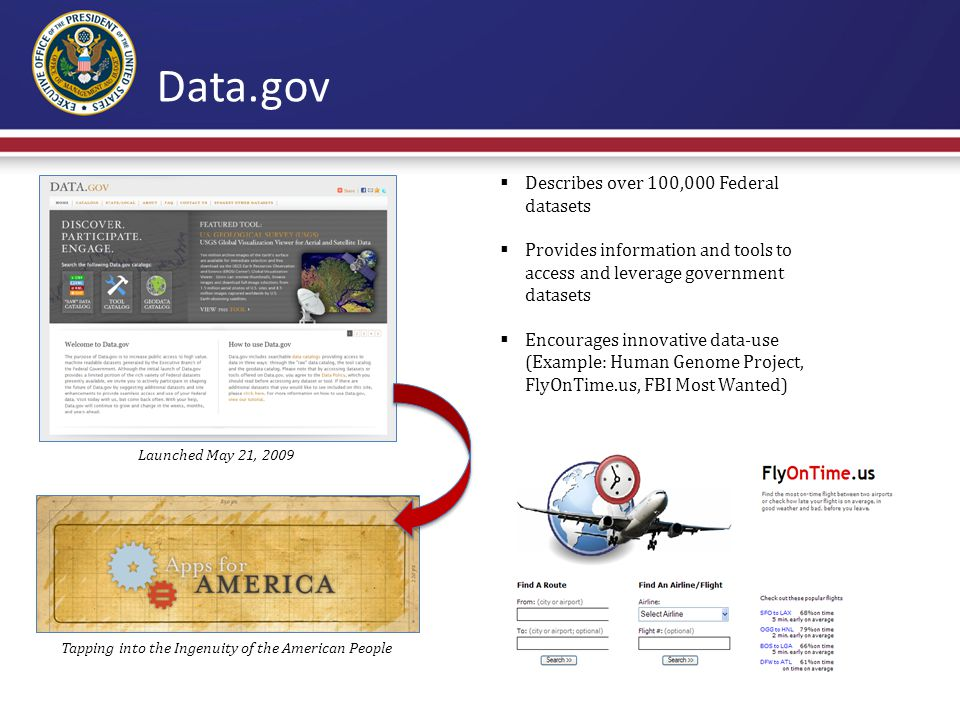 Data.gov  Describes over 100,000 Federal datasets  Provides information and tools to access and leverage government datasets  Encourages innovative data-use (Example: Human Genome Project, FlyOnTime.us, FBI Most Wanted) Launched May 21, 2009 Tapping into the Ingenuity of the American People