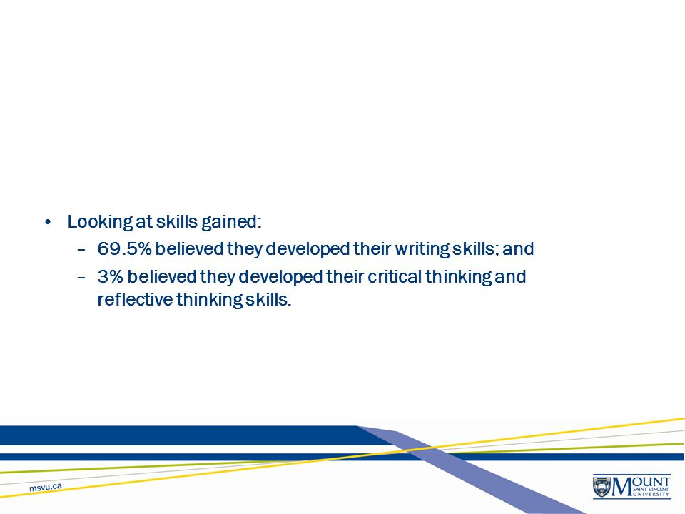 Looking at skills gained: –69.5% believed they developed their writing skills; and –3% believed they developed their critical thinking and reflective