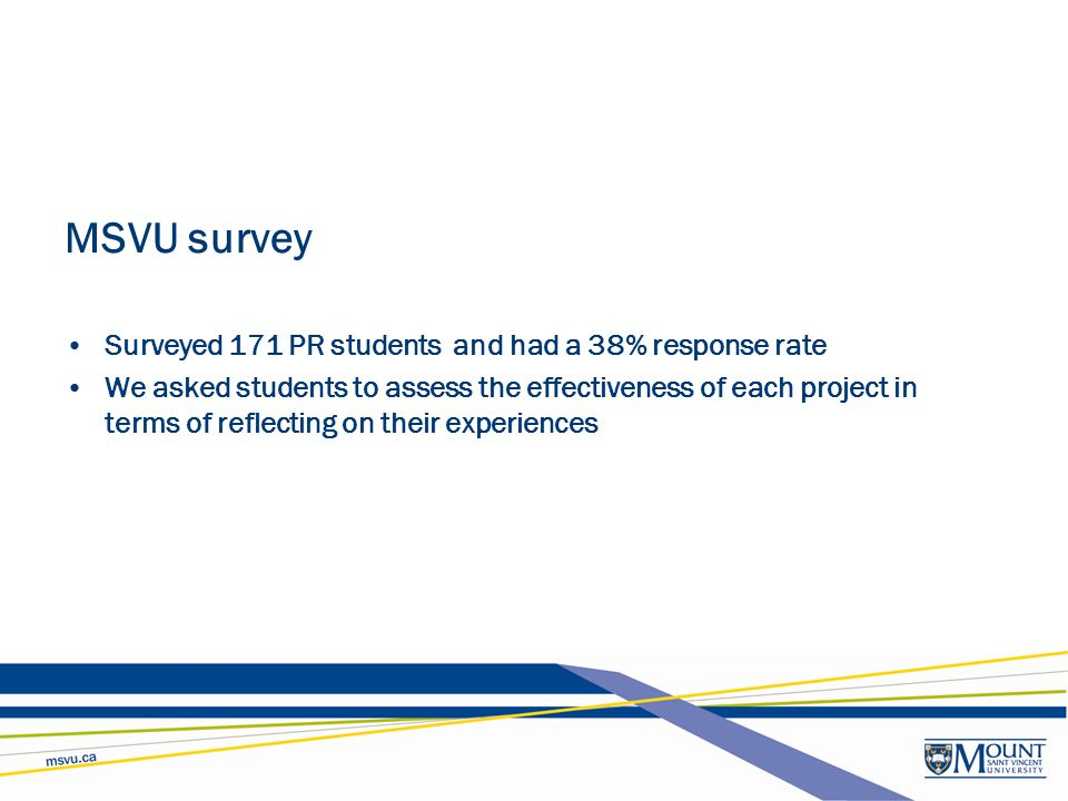 MSVU survey Surveyed 171 PR students and had a 38% response rate We asked students to assess the effectiveness of each project in terms of reflecting