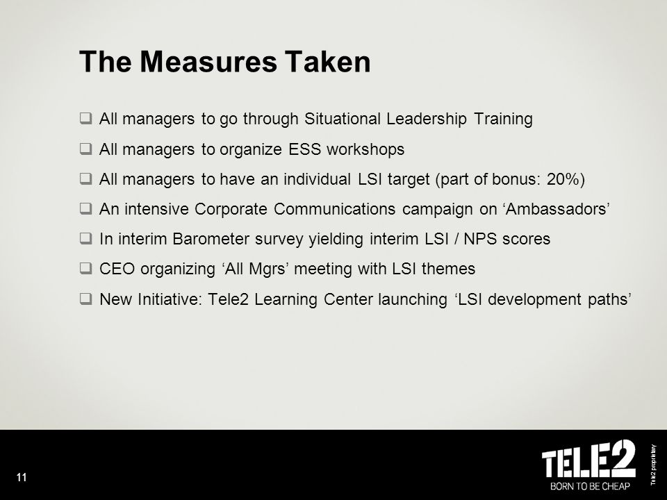 Tele2 proprietary 11 The Measures Taken  All managers to go through Situational Leadership Training  All managers to organize ESS workshops  All managers to have an individual LSI target (part of bonus: 20%)  An intensive Corporate Communications campaign on 'Ambassadors'  In interim Barometer survey yielding interim LSI / NPS scores  CEO organizing 'All Mgrs' meeting with LSI themes  New Initiative: Tele2 Learning Center launching 'LSI development paths'