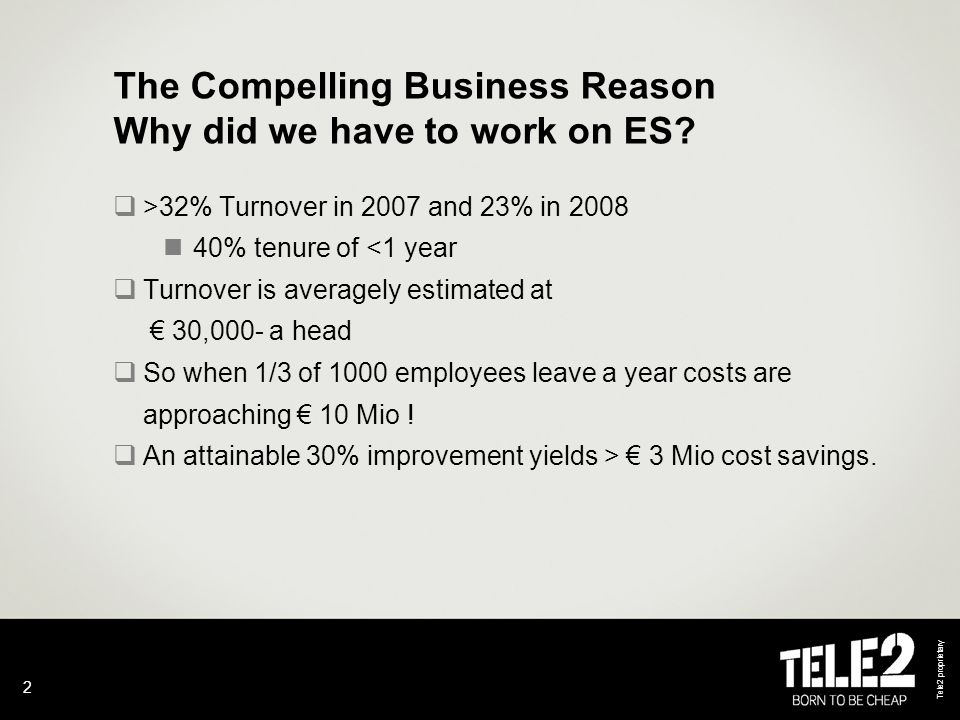 Tele2 proprietary 3 Reasons for High Turnover  Analysis (exit interviews and retention workshops) showed Three reasons why people left the company only 2 years ago  Number 1: LACK OF ATTENTION BY MY MANAGER  Number 2 & 3 respectively: Perspective & Salary  Number 2 & 3 are issues that many companies deal with Salary is easy to copy In terms of importance the survey group weighted the number 1 reason with 60% and 2&3 respectively with 20% and 20%.