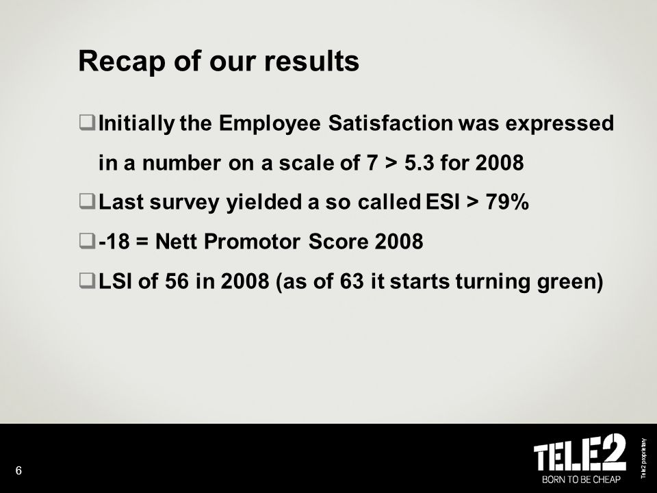 Tele2 proprietary 6 Recap of our results  Initially the Employee Satisfaction was expressed in a number on a scale of 7 > 5.3 for 2008  Last survey yielded a so called ESI > 79%  -18 = Nett Promotor Score 2008  LSI of 56 in 2008 (as of 63 it starts turning green)