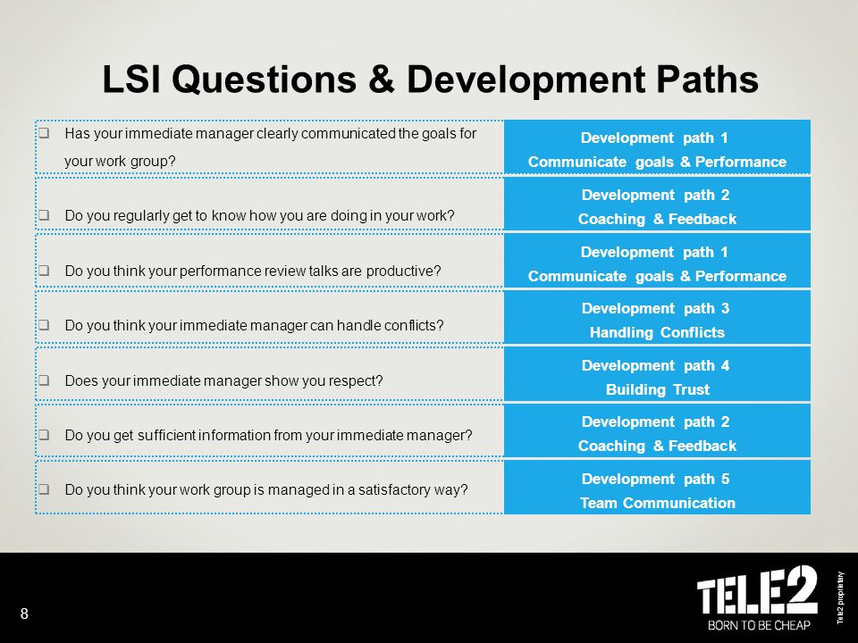 Tele2 proprietary 8 LSI Questions & Development Paths Development path 1 Communicate goals & Performance Development path 2 Coaching & Feedback Development path 1 Communicate goals & Performance Development path 3 Handling Conflicts Development path 4 Building Trust Development path 5 Team Communication Development path 2 Coaching & Feedback  Has your immediate manager clearly communicated the goals for your work group.