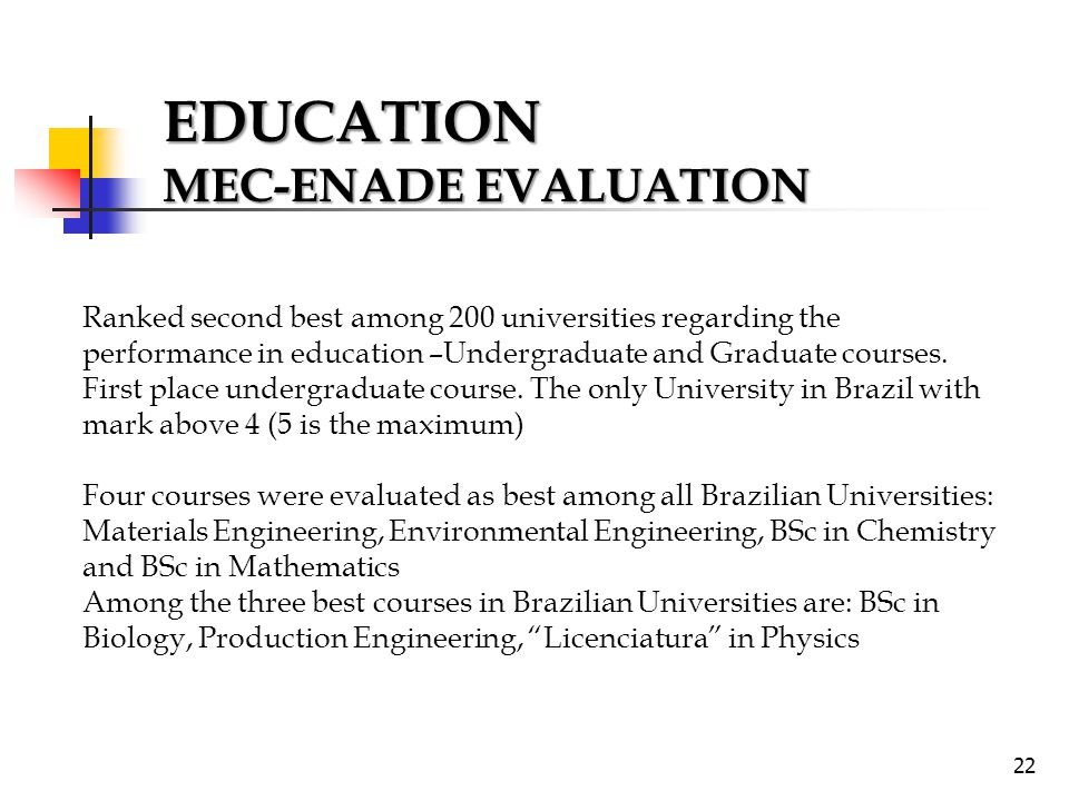 Ranked second best among 200 universities regarding the performance in education –Undergraduate and Graduate courses.