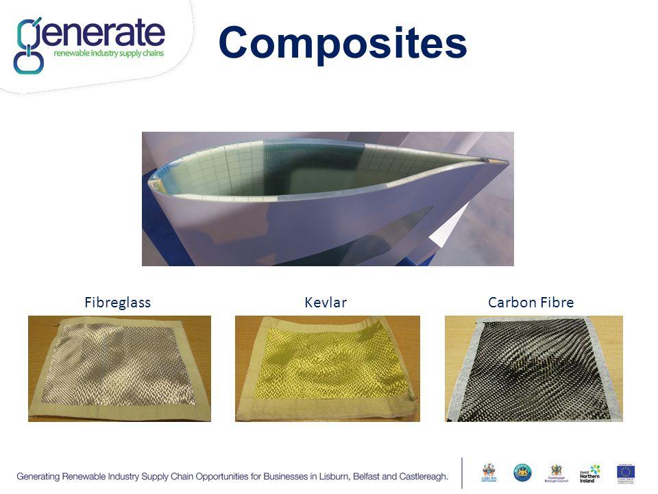 Composites KevlarFibreglassCarbon Fibre