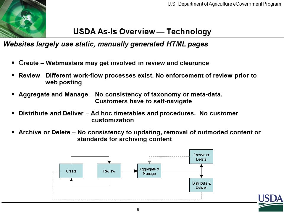 U.S. Department of Agriculture eGovernment Program 6 USDA As-Is Overview — Technology  C reate – Webmasters may get involved in review and clearance