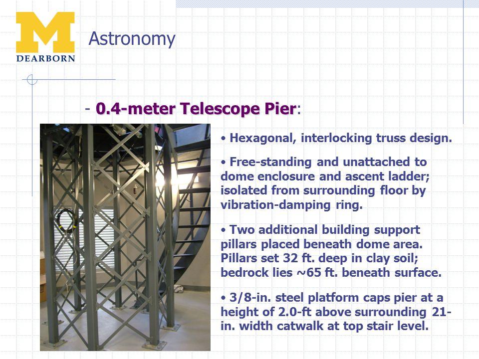 Astronomy 0.4-meter Telescope Pier - 0.4-meter Telescope Pier: Hexagonal, interlocking truss design. Free-standing and unattached to dome enclosure an