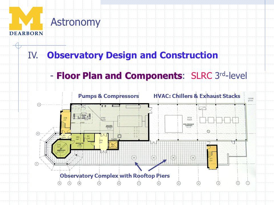 IV. Observatory Design and Construction Floor Plan and Components - Floor Plan and Components: SLRC 3 rd -level HVAC: Chillers & Exhaust StacksPumps &