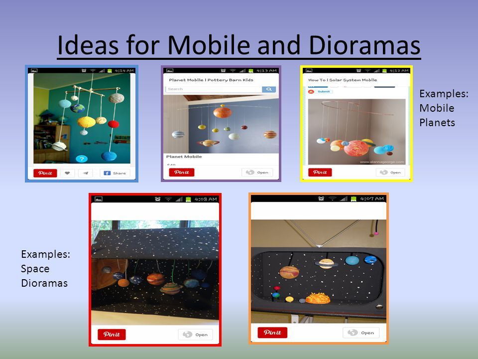 Ideas for Mobile and Dioramas Examples: Space Dioramas Examples: Mobile Planets