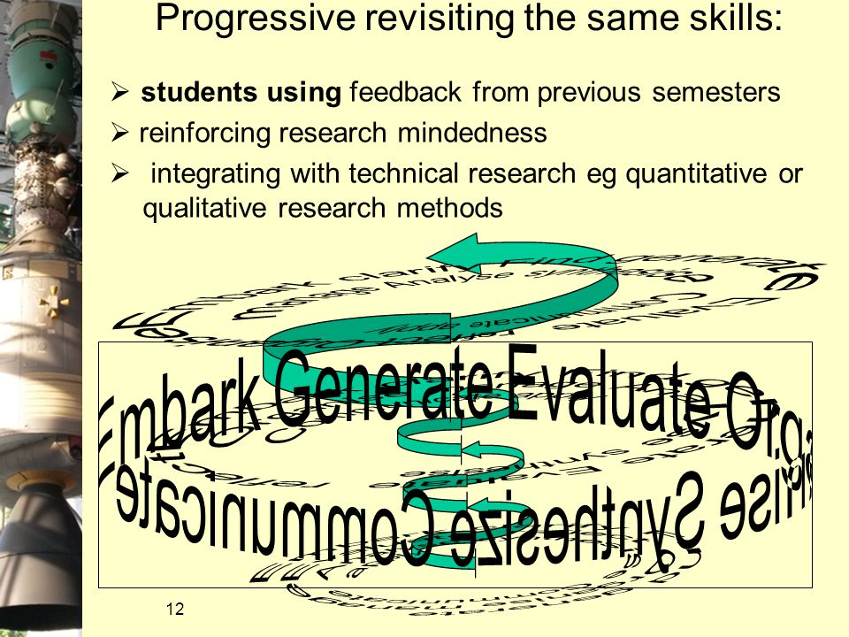 12  students using feedback from previous semesters  reinforcing research mindedness  integrating with technical research eg quantitative or qualit
